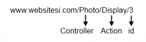 controller_action_id_2-300x88